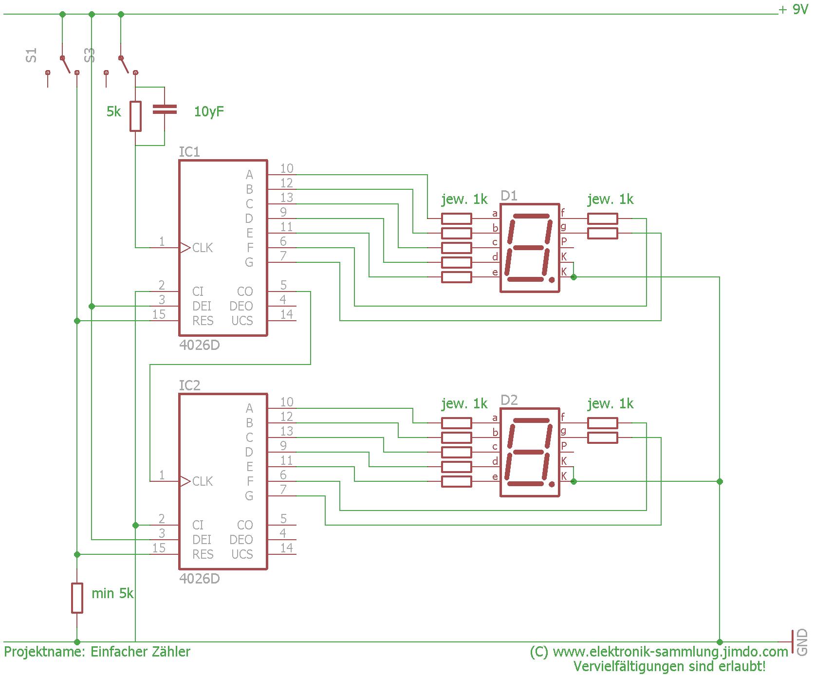 Einfacher Zähler - Elektronik-Sammlung